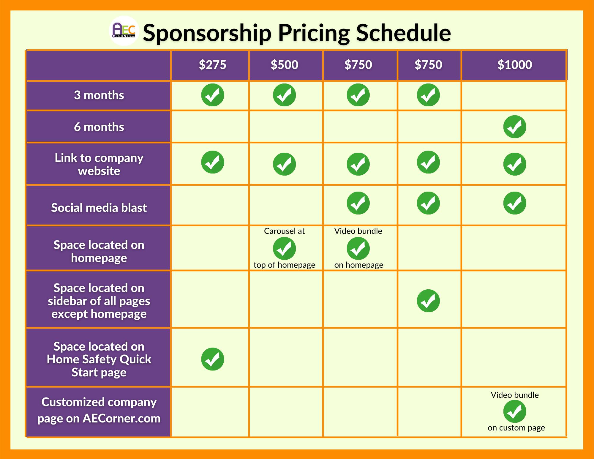 sponsorship-pricing-schedule